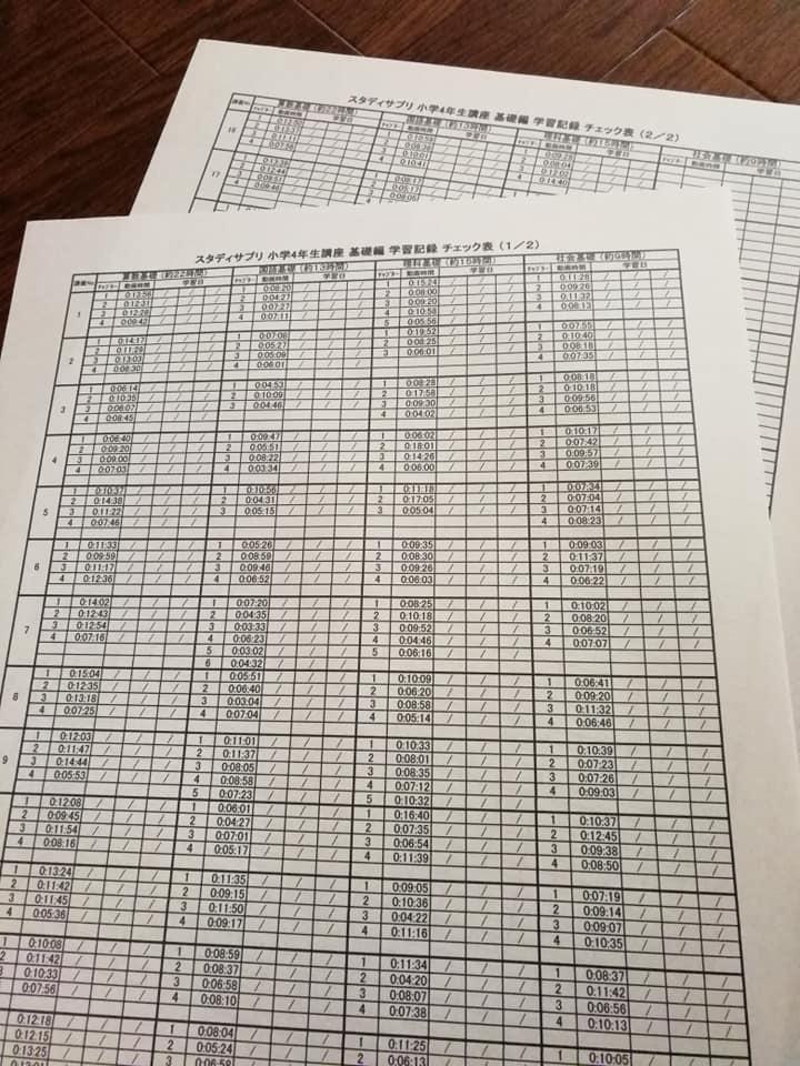 スタディサプリ 小4学習スケジュール